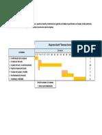 Diagrama Gantt Servicios.docx