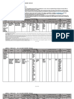 DRRMS YEP Annex C.1 2017 Accomplishments Detailed Report Template for Schoo