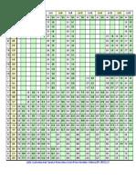 40431741-PipingDats-Caracteristicas-de-Las-Tuberias-de-Proceso.pdf