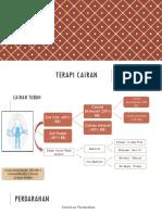 Terapi Cairan (Tugas Anastesi)