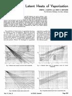 Correlation Heat of Vaporization