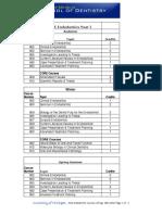 ASE Endodontics Course Listings 2012-2013_0