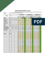 Capacidad Portante Ptar Yc-15