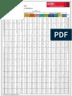 Tabla Refrigerante.pdf