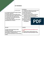 Analisis Swoc Peringkat Organisasi