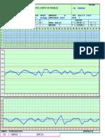 SPC-Control Chart Format