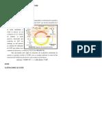 Lactosuero Definicion y Composicion