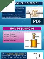LA ACCION DEL SOLENOIDE.pdf