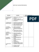 Mfk2 Target Program k3