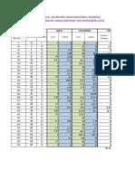 Presupuesto Explanaciones Examen 2014(Edson)