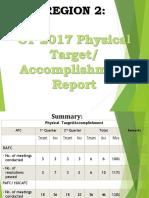 Pcaf 2017 Presentation Final