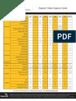 Osprey Comp Chart
