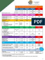 Swan Institute Australia Price List -International Students July 2017