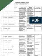 ProjectComapny details2012-2014