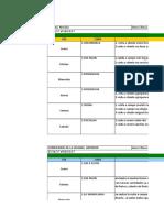 Plan de Trabajo de La Semana 11.12.17 Al 16.12.17