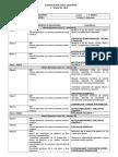 Planificación Anual Educativa 2018 Matematica