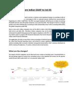6. Ind-AS.pdf