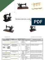 19 -tecnologia del sector costura 2 Puntadas y pespuntes.pdf