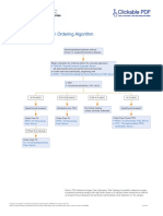Thyroid Function Ordering Algorithm