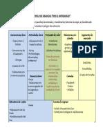 Modelo d Negocio Conservacion Quirquinchos