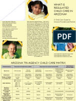 What is Regulated Child Care in Arizona?