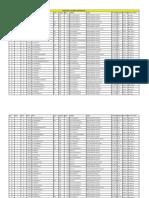 2016 - All Phases TNPG Allotment List
