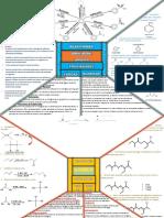 Hidrocarburos Aromáticos y Alcoholes