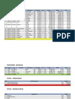 laporan mei  2012.docx