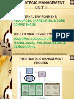 Sn Unit II - Internal & External Environment