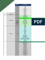 Huawei Parameters Dictionary - Rev2