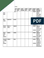 Modelo de Plan de Trabajo. Concejos de Aula