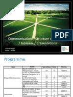 Communication - Structure de Rapports - Tableaux - Presentations