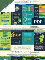 Infografías Ágiles