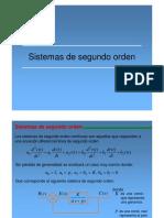 Clase09 Sistemas de Segundo Orden