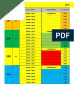 Attiya Batool Post Result Sheet