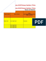 Information Regarding All Primary Portion KH ABBAS Ctsc 37 GHS SULTAN PUR(DSD Team Visit)