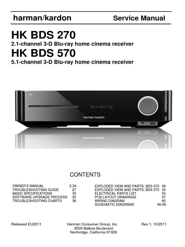 Harman Kardon Bds270 Bds570 Blu Raypdf Hdmi Electrical Connector Dishnet Wiring Diagram