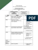 Cronograma Anual 4to Ciencias