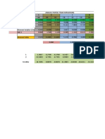 Menghitung Tabel Cross (Tugas Anstruk)