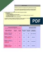 Projet AutoDiagnostic ISO 9001v15