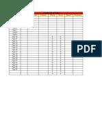 Test Analyser