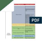 BI Apps Parameters Configuration Details