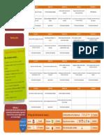 EMT Gener 2018 Sense porc.pdf