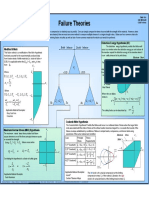 Failure Theories.pdf
