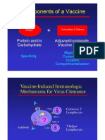 Vaccine Teaching Slides