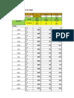 Rating Summary 2017