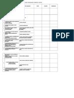 Lista de Cotejo Odontología CONEAU