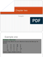 Examples Biostatistics. Final