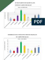 Representação Gráfica dae.pdf