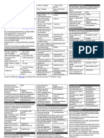 PowerView.pdf